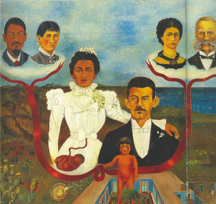 Frida Kahlo 1936: Mes grands-parents, mes parents et moi